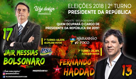 Quem será o próximo Presidente da República?